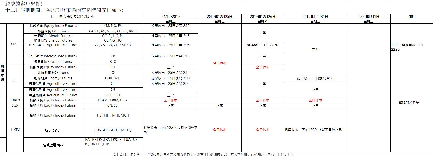 民众期货关于12月假期安排的通知